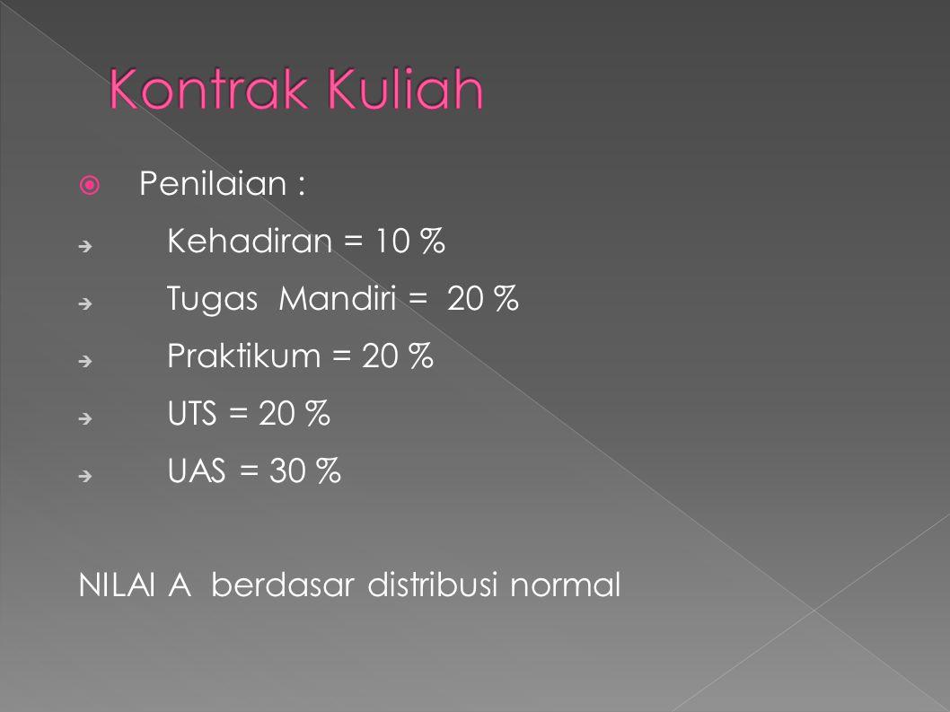  Penilaian :  Kehadiran = 10 %  Tugas Mandiri = 20 %  Praktikum = 20 %  UTS = 20 %  UAS = 30 % NILAI A berdasar distribusi normal