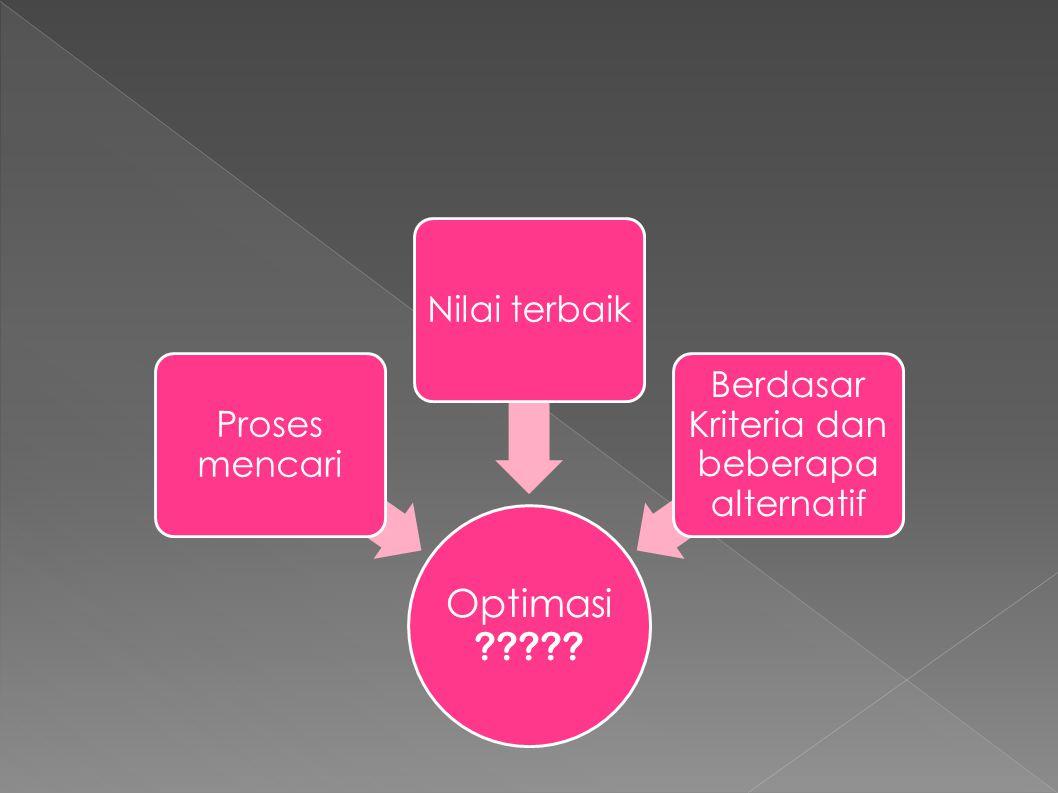 Optimasi ????? Proses mencari Nilai terbaik Berdasar Kriteria dan beberapa alternatif