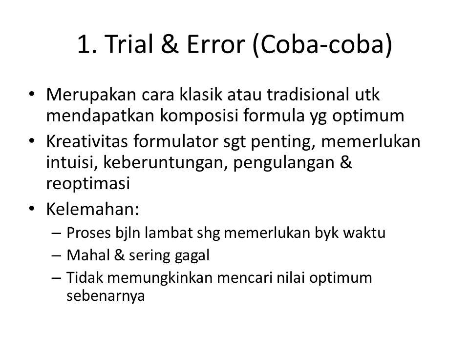 1. Trial & Error (Coba-coba) Merupakan cara klasik atau tradisional utk mendapatkan komposisi formula yg optimum Kreativitas formulator sgt penting, m
