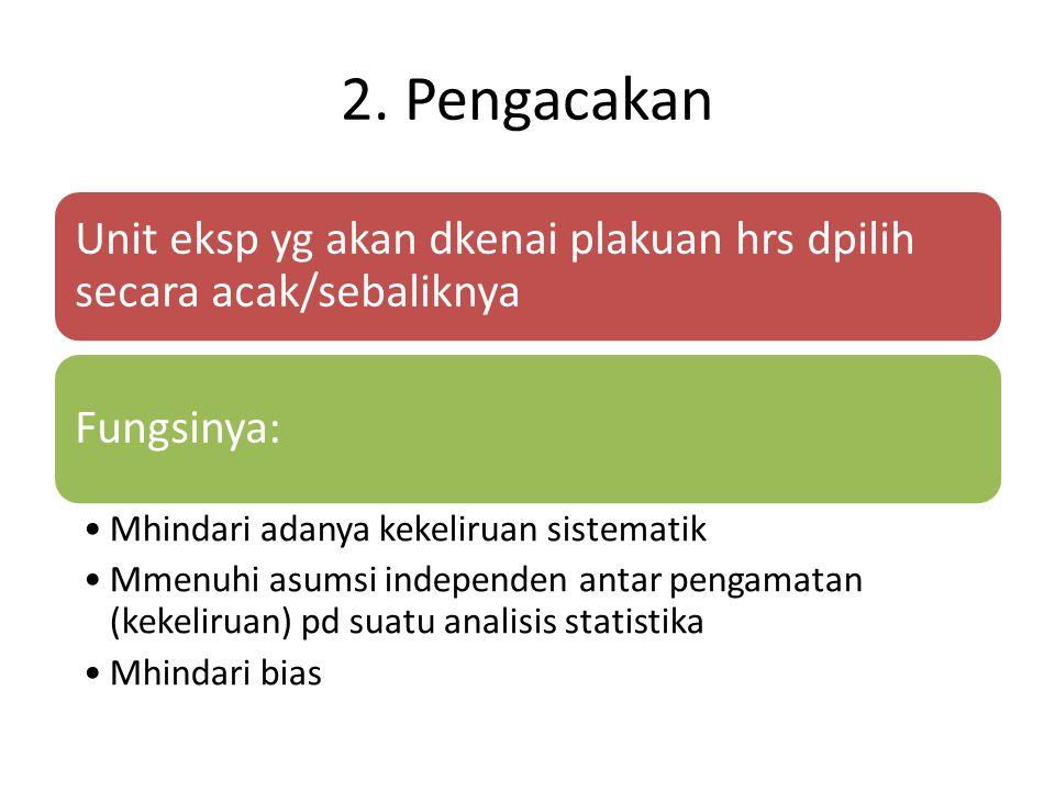 2. Pengacakan Unit eksp yg akan dkenai plakuan hrs dpilih secara acak/sebaliknya Fungsinya: Mhindari adanya kekeliruan sistematik Mmenuhi asumsi indep