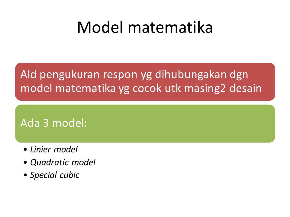 Model matematika Ald pengukuran respon yg dihubungakan dgn model matematika yg cocok utk masing2 desain Ada 3 model: Linier model Quadratic model Spec