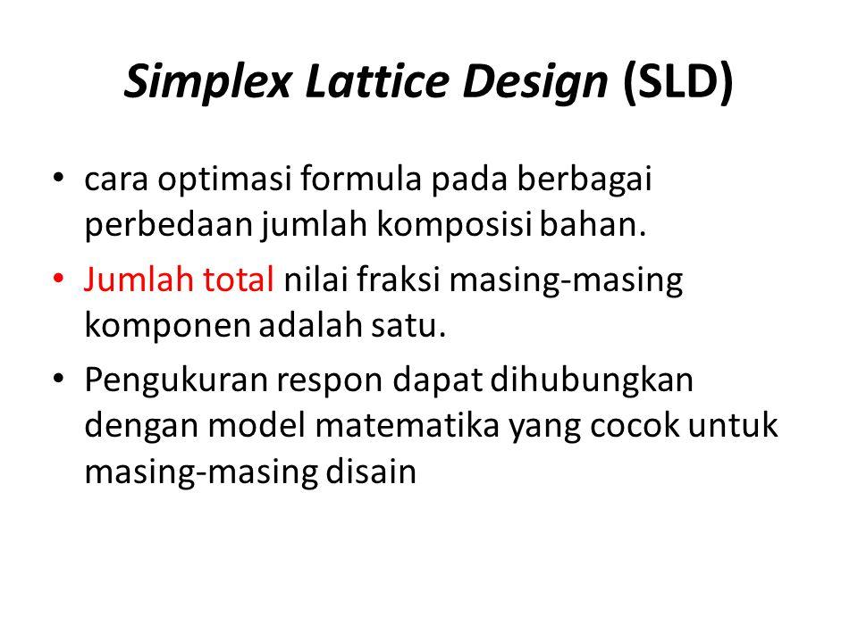 Simplex Lattice Design (SLD) cara optimasi formula pada berbagai perbedaan jumlah komposisi bahan. Jumlah total nilai fraksi masing-masing komponen ad