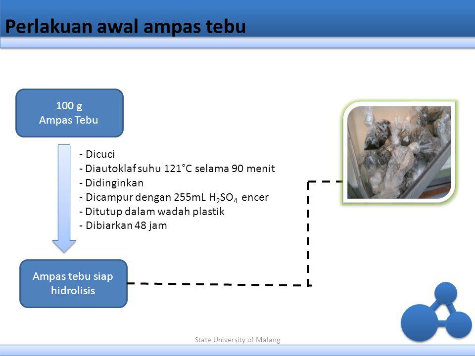 State University of Malang 100 g Ampas Tebu Ampas tebu siap hidrolisis Perlakuan awal ampas tebu - Dicuci - Diautoklaf suhu 121°C selama 90 menit - Di