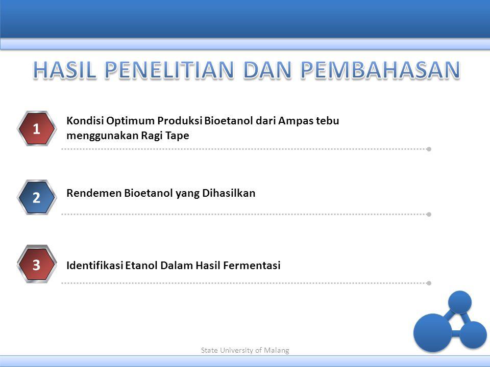 State University of Malang 1 Kondisi Optimum Produksi Bioetanol dari Ampas tebu menggunakan Ragi Tape 2 Rendemen Bioetanol yang Dihasilkan 3 Identifik