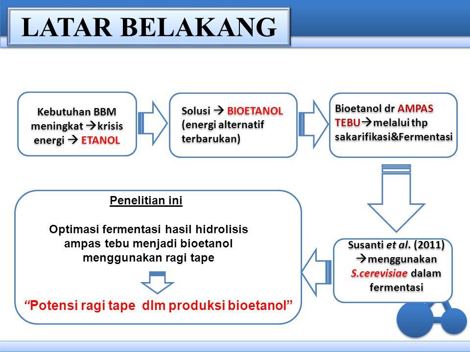 (FERMENTASI ALKOHOL) Produksi Bioetanol Contohnya  S.cerevisiae (Susanti et al., 2011) Tahan terhadap glukosa tinggi& produk yg dihasilkan lebih murni Kelebihan : Kelemahan: Contohnya  Ragi Tape Kondisi fermentasi tidak perlu steril, mengurangi resiko bila mikroba lain tidak aktif (Hidayat, 2006), Murah, mudah didapat, feasible Green Chemistry Kondisi steril dan biaya mahal Kelebihan: