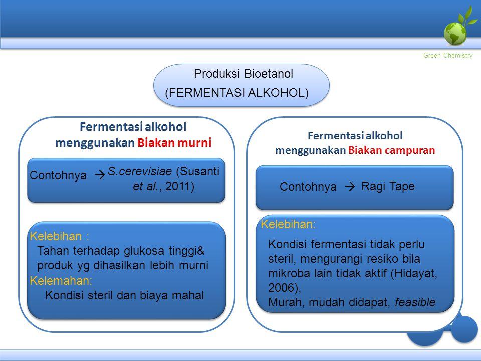 (FERMENTASI ALKOHOL) Produksi Bioetanol Contohnya  S.cerevisiae (Susanti et al., 2011) Tahan terhadap glukosa tinggi& produk yg dihasilkan lebih murn