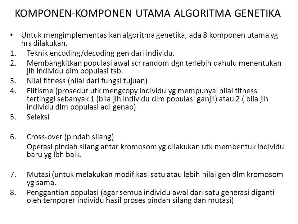 KOMPONEN-KOMPONEN UTAMA ALGORITMA GENETIKA Untuk mengimplementasikan algoritma genetika, ada 8 komponen utama yg hrs dilakukan. 1.Teknik encoding/deco