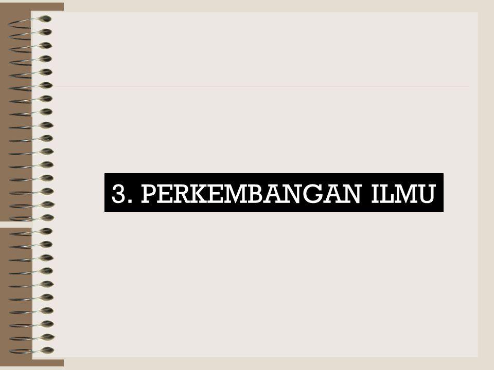 Perkembangan Perkuliahan di Indonesia :  Era Teknik Tata Cara Kerja  Era Analisis dan Perancangan Sistem Kerja  Era Perancangan Sistem Kerja & Ergo
