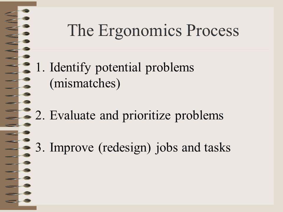 Ergonomi memiliki fungsi dimana dapat memberikan kemudahan bagi manusia dalam melakukan suatu pekerjaan. Dengan begitu kendala keterbatasan yang dimil