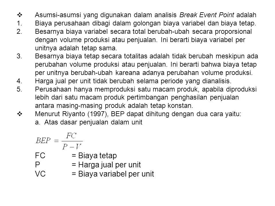 Atas dasar penjualan dalam rupiah FC= Biaya tetap VC= Biaya variabel per unit P= Penjualan Gambar Kurva Break Event Point