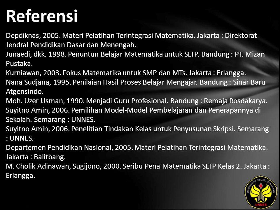 Referensi Depdiknas, 2005. Materi Pelatihan Terintegrasi Matematika.