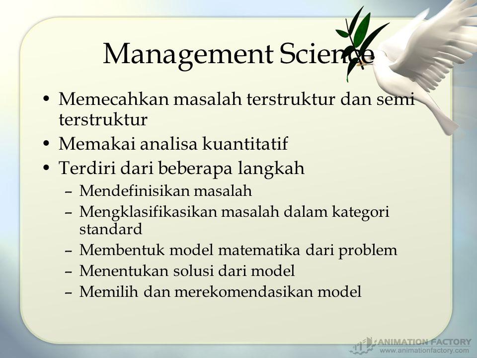Management Science Memecahkan masalah terstruktur dan semi terstruktur Memakai analisa kuantitatif Terdiri dari beberapa langkah –Mendefinisikan masalah –Mengklasifikasikan masalah dalam kategori standard –Membentuk model matematika dari problem –Menentukan solusi dari model –Memilih dan merekomendasikan model