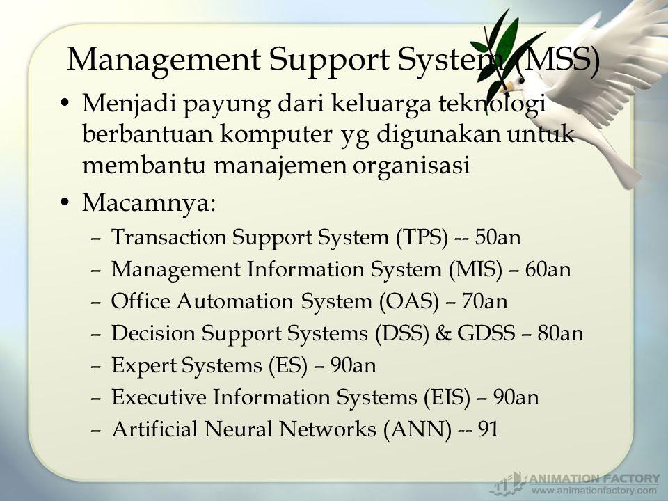 Management Support System (MSS) Menjadi payung dari keluarga teknologi berbantuan komputer yg digunakan untuk membantu manajemen organisasi Macamnya: –Transaction Support System (TPS) -- 50an –Management Information System (MIS) – 60an –Office Automation System (OAS) – 70an –Decision Support Systems (DSS) & GDSS – 80an –Expert Systems (ES) – 90an –Executive Information Systems (EIS) – 90an –Artificial Neural Networks (ANN) -- 91