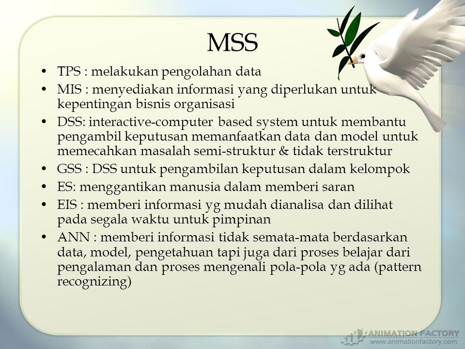 MSS TPS : melakukan pengolahan data MIS : menyediakan informasi yang diperlukan untuk kepentingan bisnis organisasi DSS: interactive-computer based sy
