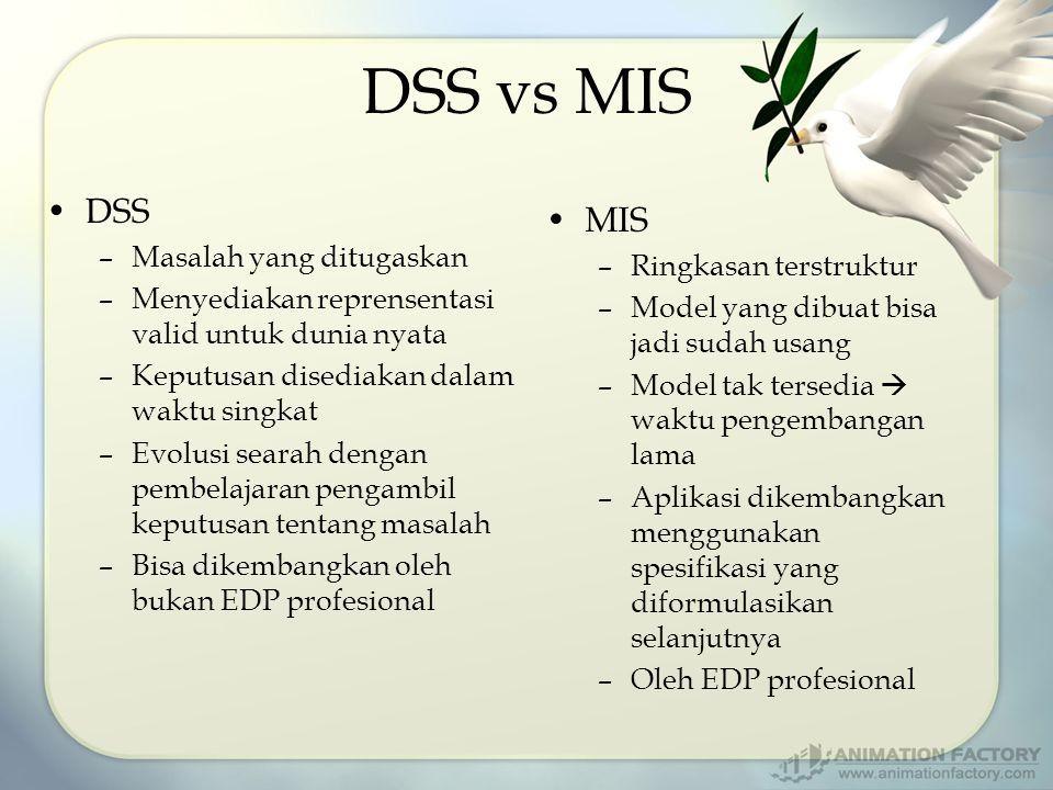 DSS vs MIS DSS –Masalah yang ditugaskan –Menyediakan reprensentasi valid untuk dunia nyata –Keputusan disediakan dalam waktu singkat –Evolusi searah d