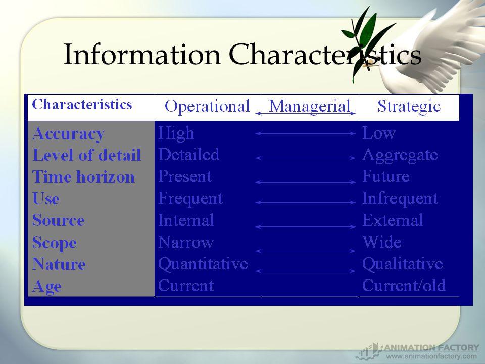 Information Characteristics