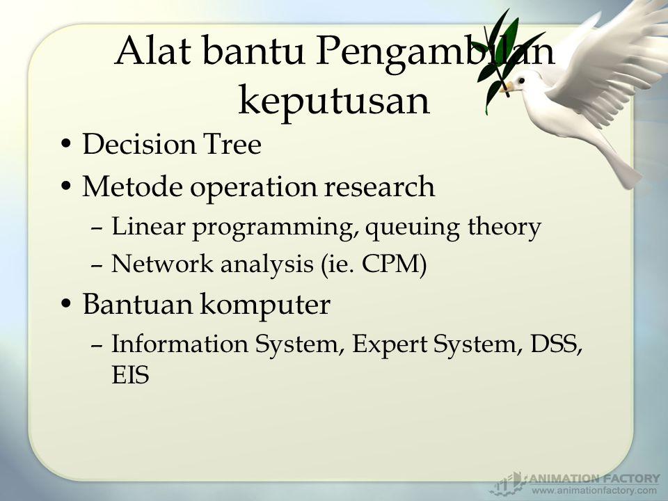 Alat bantu Pengambilan keputusan Decision Tree Metode operation research –Linear programming, queuing theory –Network analysis (ie.