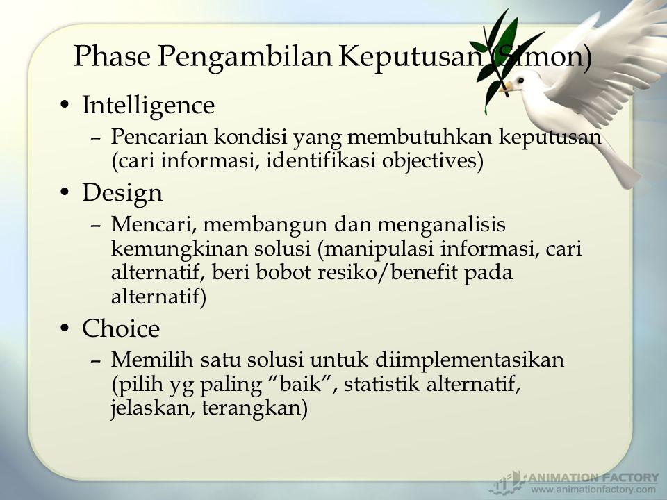 Phase Pengambilan Keputusan (Simon) Intelligence –Pencarian kondisi yang membutuhkan keputusan (cari informasi, identifikasi objectives) Design –Menca