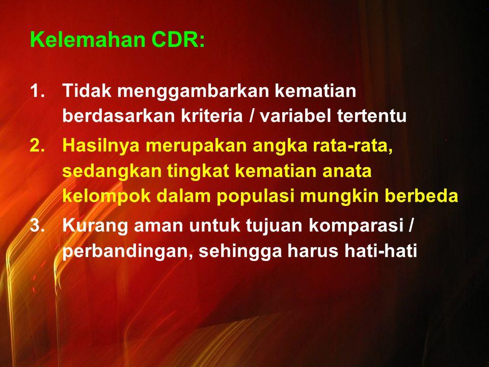 Kelemahan CDR: 1.Tidak menggambarkan kematian berdasarkan kriteria / variabel tertentu 2.Hasilnya merupakan angka rata-rata, sedangkan tingkat kematian anata kelompok dalam populasi mungkin berbeda 3.Kurang aman untuk tujuan komparasi / perbandingan, sehingga harus hati-hati