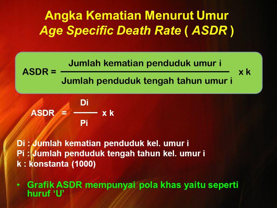 Angka Kematian Menurut Umur Age Specific Death Rate ( ASDR ) Di ASDR = x k Pi Di : Jumlah kematian penduduk kel.