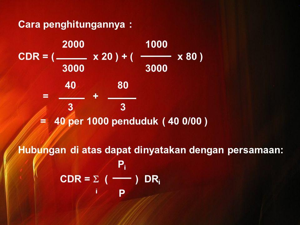 Cara penghitungannya : 2000 1000 CDR = ( x 20 ) + ( x 80 ) 3000 3000 40 80 = + 3 3 = 40 per 1000 penduduk ( 40 0/00 ) Hubungan di atas dapat dinyatakan dengan persamaan: P i CDR =  ( ) DR i i P