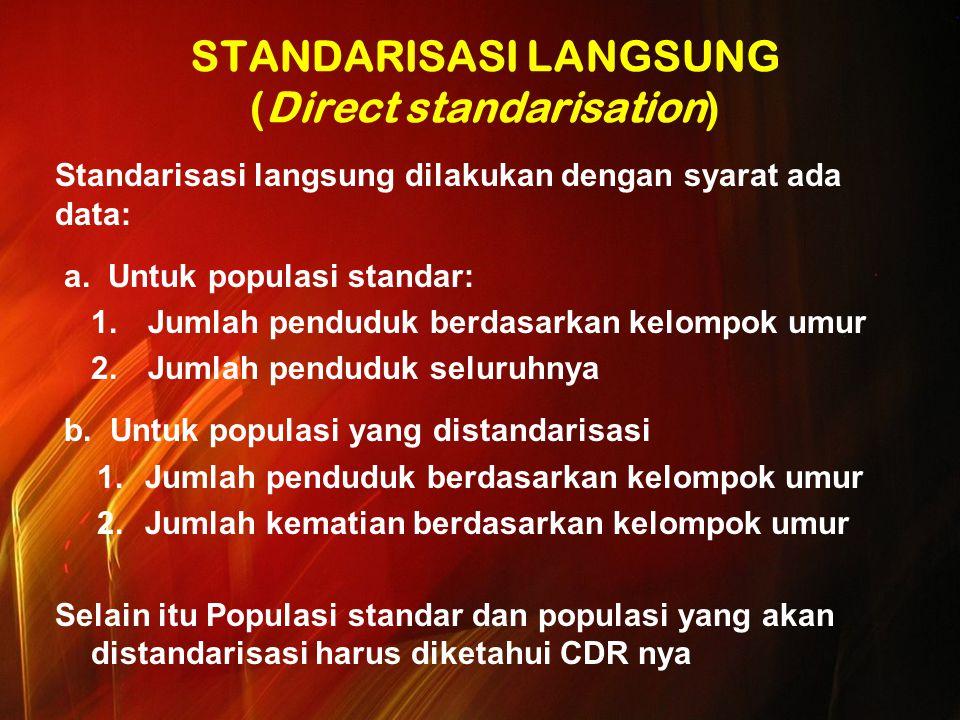 STANDARISASI LANGSUNG (Direct standarisation) Standarisasi langsung dilakukan dengan syarat ada data: a. Untuk populasi standar: 1. Jumlah penduduk be