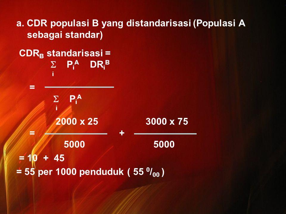a. CDR populasi B yang distandarisasi (Populasi A sebagai standar) CDR B standarisasi =  P i A DR i B i =  P i A i 2000 x 25 3000 x 75 = + 5000 5000