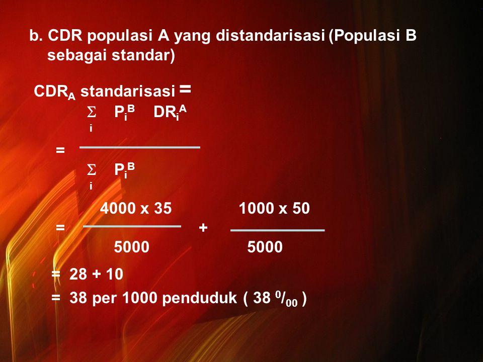 b. CDR populasi A yang distandarisasi (Populasi B sebagai standar) CDR A standarisasi =  P i B DR i A i =  P i B i 4000 x 35 1000 x 50 = + 5000 5000