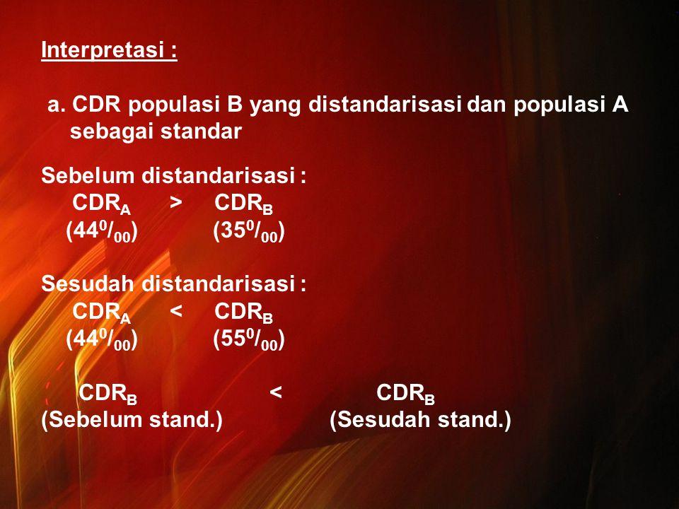 Interpretasi : a. CDR populasi B yang distandarisasi dan populasi A sebagai standar Sebelum distandarisasi : CDR A > CDR B (44 0 / 00 ) (35 0 / 00 ) S