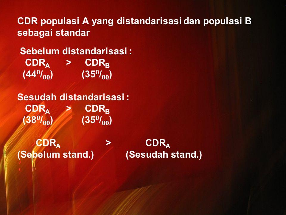 CDR populasi A yang distandarisasi dan populasi B sebagai standar Sebelum distandarisasi : CDR A > CDR B (44 0 / 00 ) (35 0 / 00 ) Sesudah distandarisasi : CDR A > CDR B (38 0 / 00 ) (35 0 / 00 ) CDR A > CDR A (Sebelum stand.) (Sesudah stand.)
