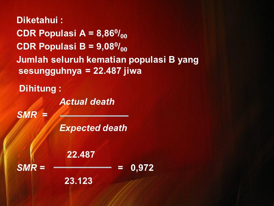 Diketahui : CDR Populasi A = 8,86 0 / 00 CDR Populasi B = 9,08 0 / 00 Jumlah seluruh kematian populasi B yang sesungguhnya = 22.487 jiwa Dihitung : Actual death SMR = Expected death 22.487 SMR = = 0,972 23.123