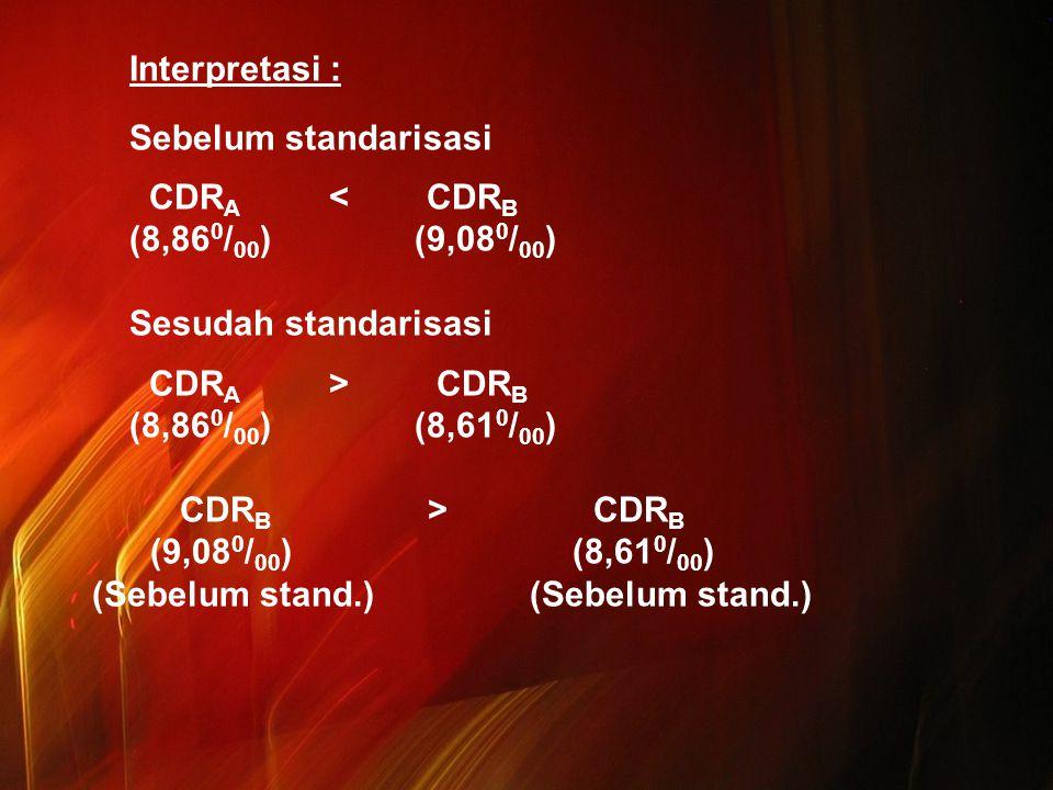 Interpretasi : Sebelum standarisasi CDR A < CDR B (8,86 0 / 00 ) (9,08 0 / 00 ) Sesudah standarisasi CDR A > CDR B (8,86 0 / 00 ) (8,61 0 / 00 ) CDR B > CDR B (9,08 0 / 00 ) (8,61 0 / 00 ) (Sebelum stand.) (Sebelum stand.)