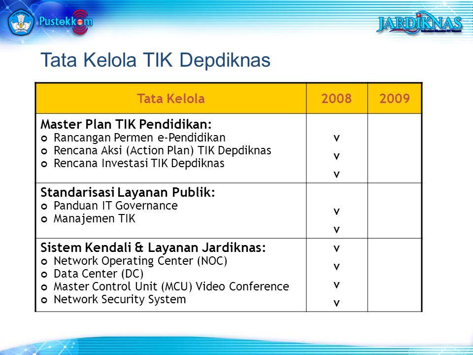 Tata Kelola TIK Depdiknas Tata Kelola20082009 Master Plan TIK Pendidikan: Rancangan Permen e-Pendidikan Rencana Aksi (Action Plan) TIK Depdiknas Renca