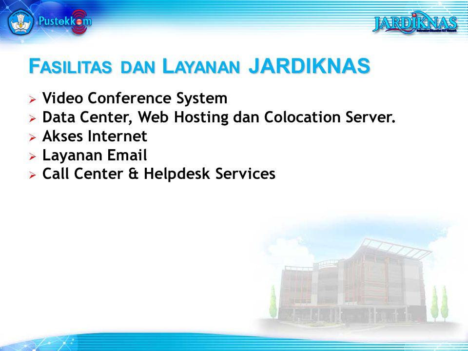 F ASILITAS DAN L AYANAN JARDIKNAS  Video Conference System  Data Center, Web Hosting dan Colocation Server.  Akses Internet  Layanan Email  Call