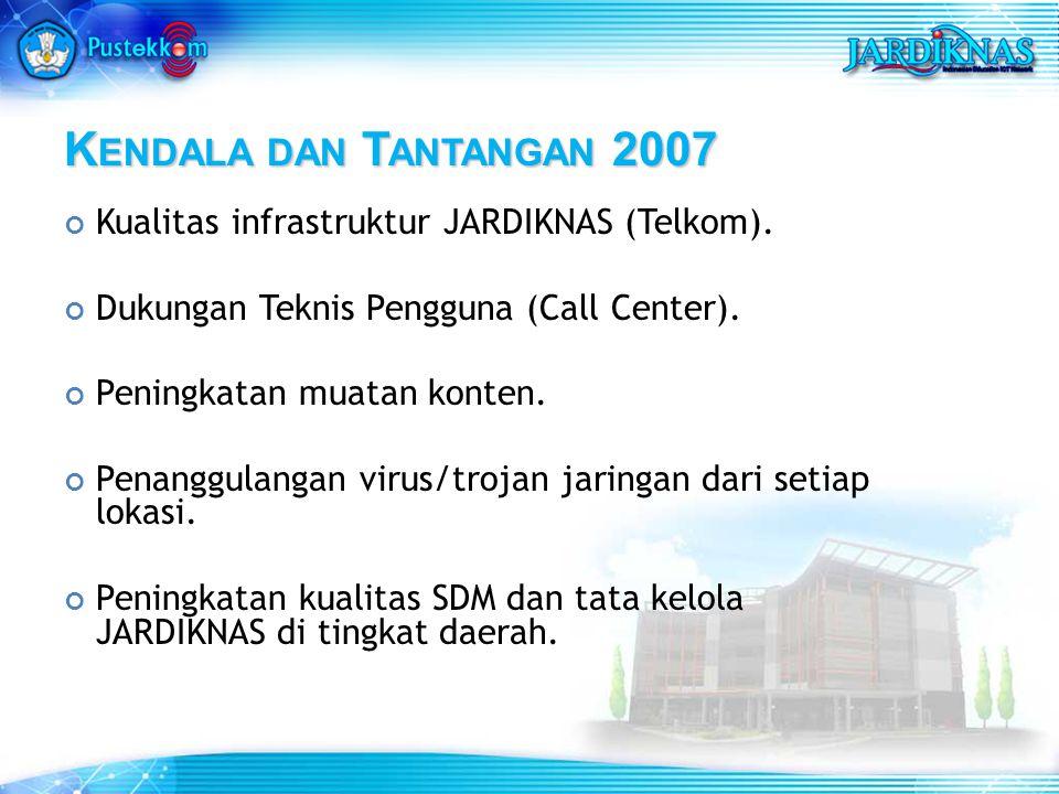K ENDALA DAN T ANTANGAN 2007 Kualitas infrastruktur JARDIKNAS (Telkom). Dukungan Teknis Pengguna (Call Center). Peningkatan muatan konten. Penanggulan