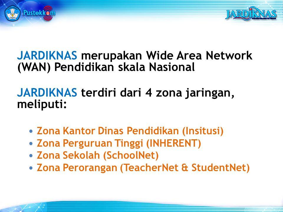 JARDIKNAS merupakan Wide Area Network (WAN) Pendidikan skala Nasional JARDIKNAS terdiri dari 4 zona jaringan, meliputi: Zona Kantor Dinas Pendidikan (