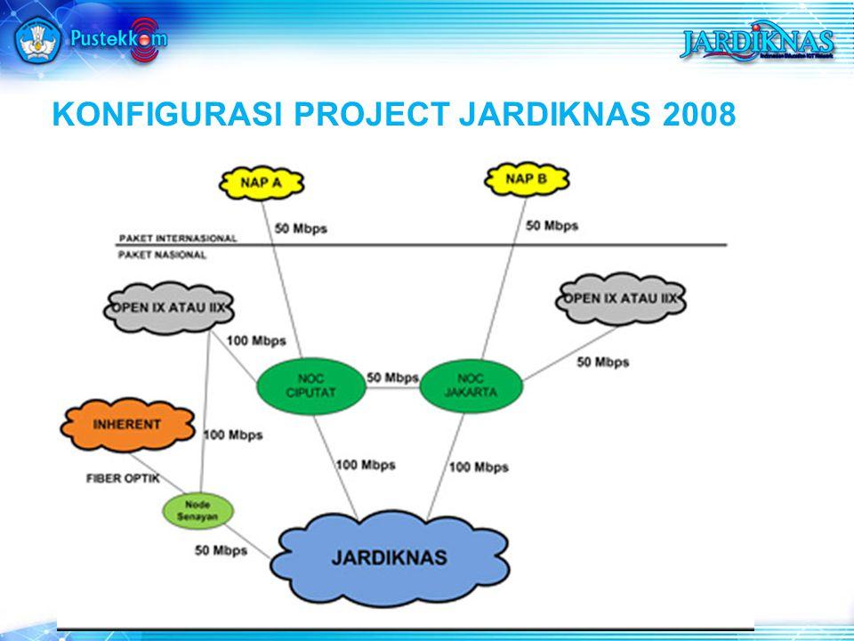 KONFIGURASI PROJECT JARDIKNAS 2008