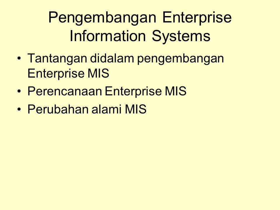 Pengembangan Enterprise Information Systems Tantangan didalam pengembangan Enterprise MIS Perencanaan Enterprise MIS Perubahan alami MIS