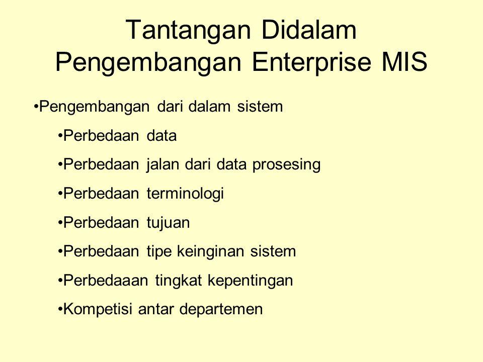 Tantangan Didalam Pengembangan Enterprise MIS Pengembangan dari dalam sistem Perbedaan data Perbedaan jalan dari data prosesing Perbedaan terminologi Perbedaan tujuan Perbedaan tipe keinginan sistem Perbedaaan tingkat kepentingan Kompetisi antar departemen