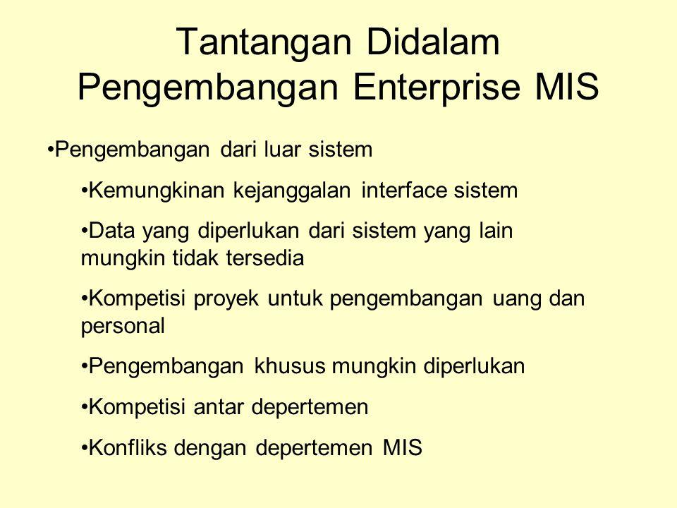 Tantangan Didalam Pengembangan Enterprise MIS Pengembangan dari luar sistem Kemungkinan kejanggalan interface sistem Data yang diperlukan dari sistem yang lain mungkin tidak tersedia Kompetisi proyek untuk pengembangan uang dan personal Pengembangan khusus mungkin diperlukan Kompetisi antar depertemen Konfliks dengan depertemen MIS
