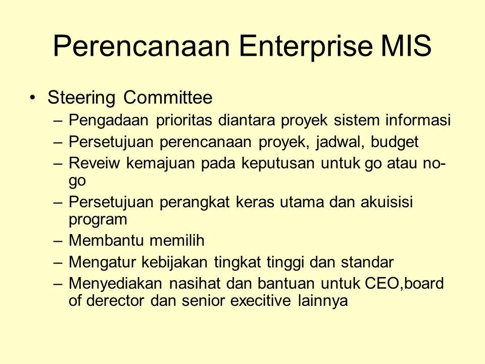 Perencanaan Enterprise MIS Steering Committee –Pengadaan prioritas diantara proyek sistem informasi –Persetujuan perencanaan proyek, jadwal, budget –R