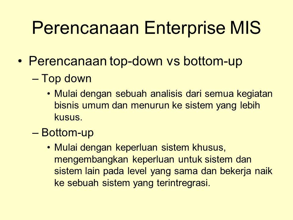 Perencanaan Enterprise MIS Perencanaan top-down vs bottom-up –Top down Mulai dengan sebuah analisis dari semua kegiatan bisnis umum dan menurun ke sistem yang lebih kusus.