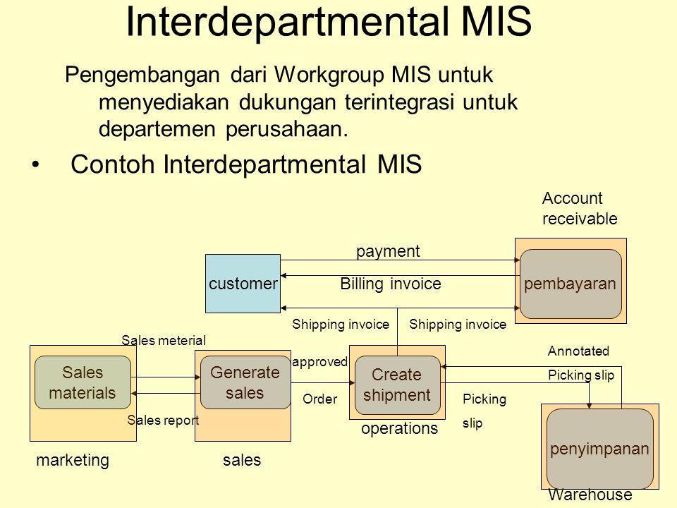 Interdepartmental MIS Pengembangan dari Workgroup MIS untuk menyediakan dukungan terintegrasi untuk departemen perusahaan. Contoh Interdepartmental MI