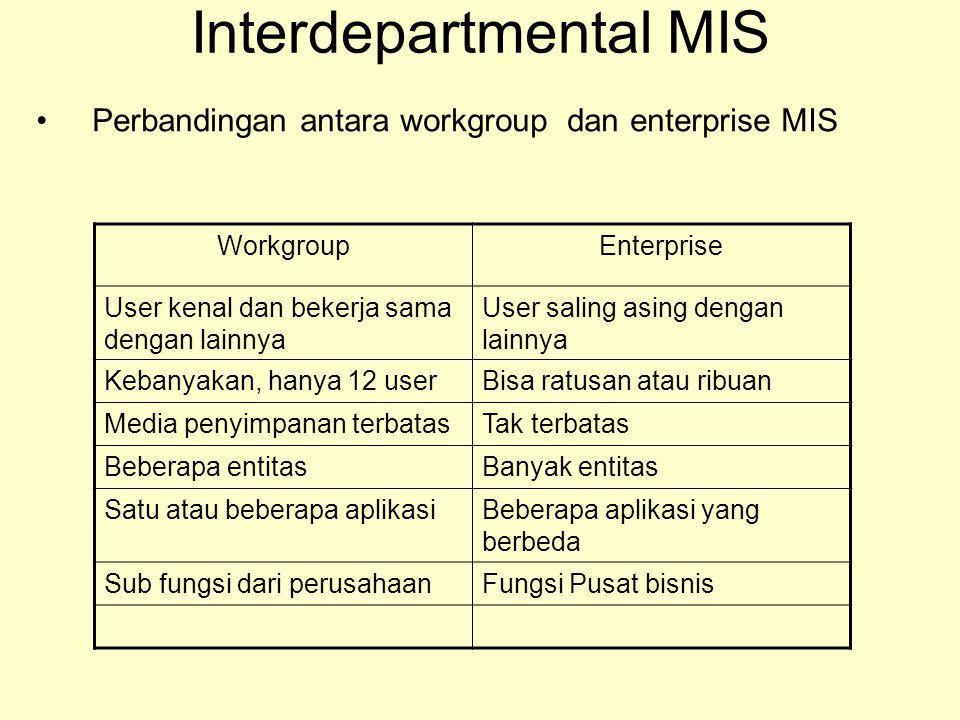 Interdepartmental MIS Perbandingan antara workgroup dan enterprise MIS WorkgroupEnterprise User kenal dan bekerja sama dengan lainnya User saling asin