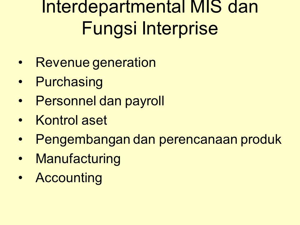 Interdepartmental MIS dan Fungsi Interprise Revenue generation Purchasing Personnel dan payroll Kontrol aset Pengembangan dan perencanaan produk Manufacturing Accounting