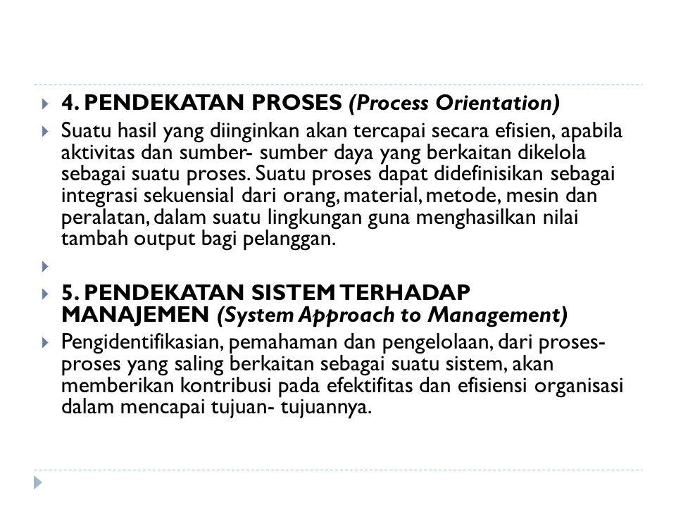 4. PENDEKATAN PROSES (Process Orientation)  Suatu hasil yang diinginkan akan tercapai secara efisien, apabila aktivitas dan sumber- sumber daya yan