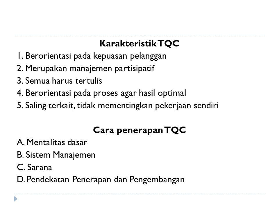 Karakteristik TQC 1. Berorientasi pada kepuasan pelanggan 2. Merupakan manajemen partisipatif 3. Semua harus tertulis 4. Berorientasi pada proses agar