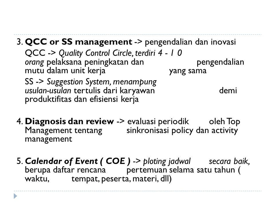 3. QCC or SS management -> pengendalian dan inovasi QCC -> Quality Control Circle, terdiri 4 - 1 0 orang pelaksana peningkatan dan pengendalian mutu d