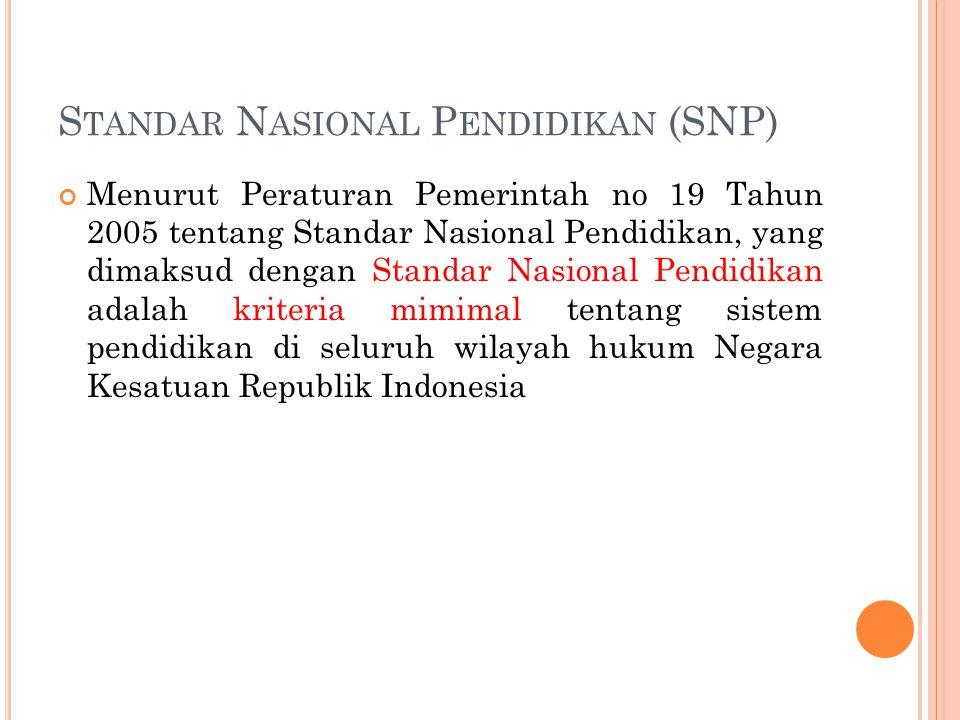R UANG L INGKUP SNP 1.Standar isi; 2. Standar proses; 3.