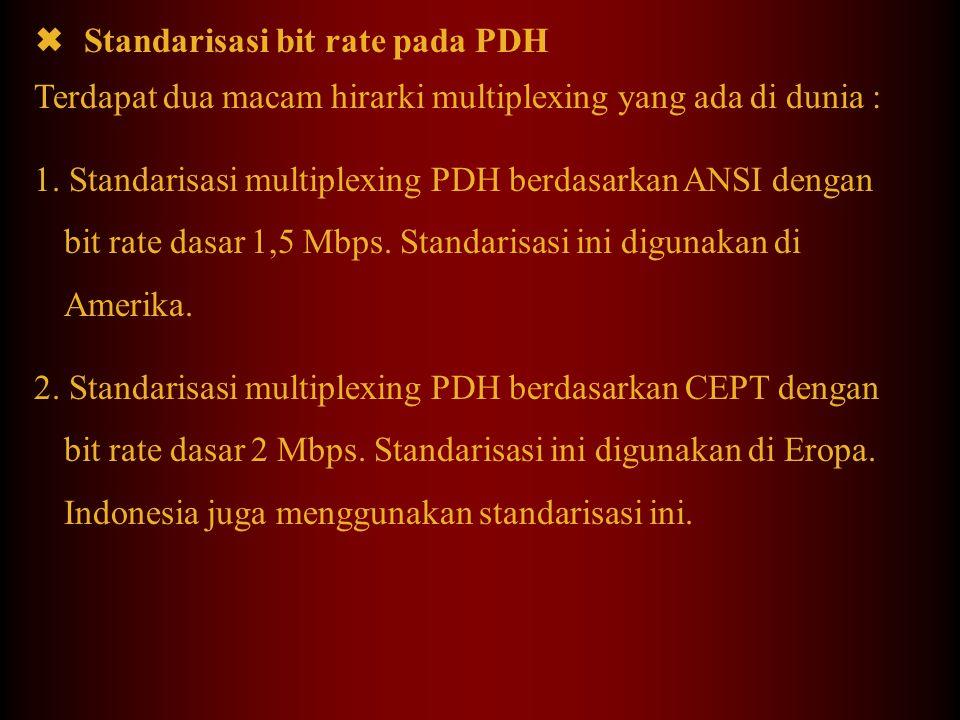 : Definisi :PDH merupakan salah satu bentuk tingkatan multiplexing yang berasal dari beberapa sinyal dengan bit rate rendah menjadi sinyal yang memiliki bit rate yang lebih tinggi.
